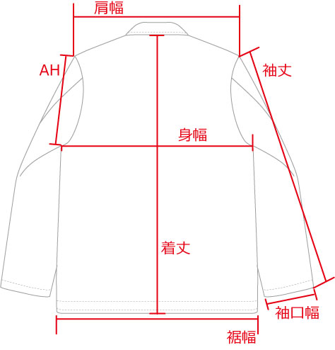 プリズナージャケット 当店での測り方